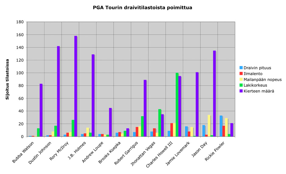 PGA_draivit_spike